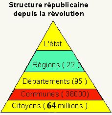 pyramide-france1.jpg