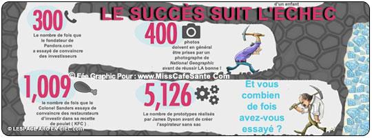 Le-succes-suit-l-echec-38Ko