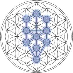 Le Savoir du Zodiaque ; le Secret des Nornes   Arbre-de-vie-16