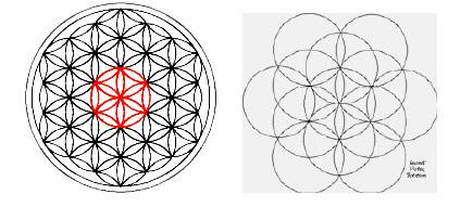 Fleur de vie et centre cercle sphère