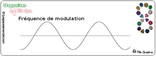 Fréquence de Modulation