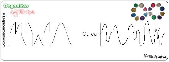Transformation des Signaux électriques Voltage ORGONITE