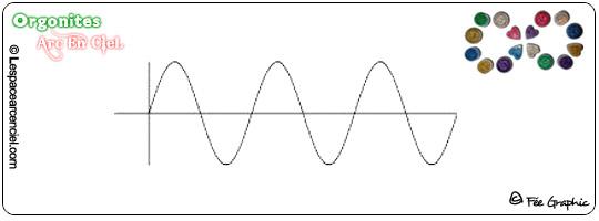 Transformation des Signaux électriques Voltage ORGONITE Suite